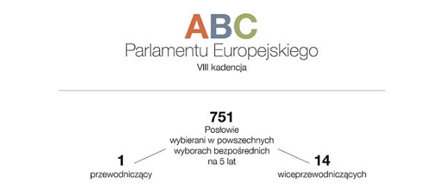 © Parlament Europejski
